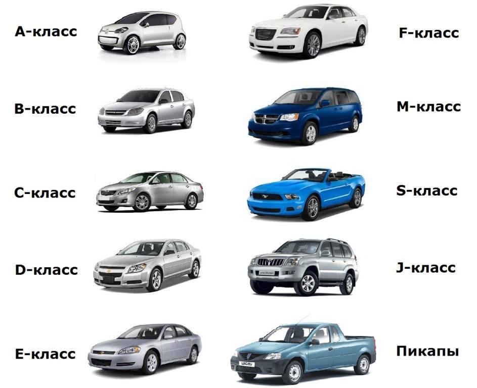 Разделение автомобилей по классам